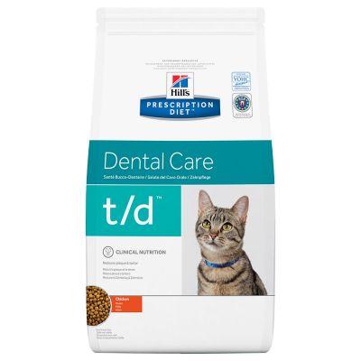 Основные виды и правила выбора лечебного корма для кошек